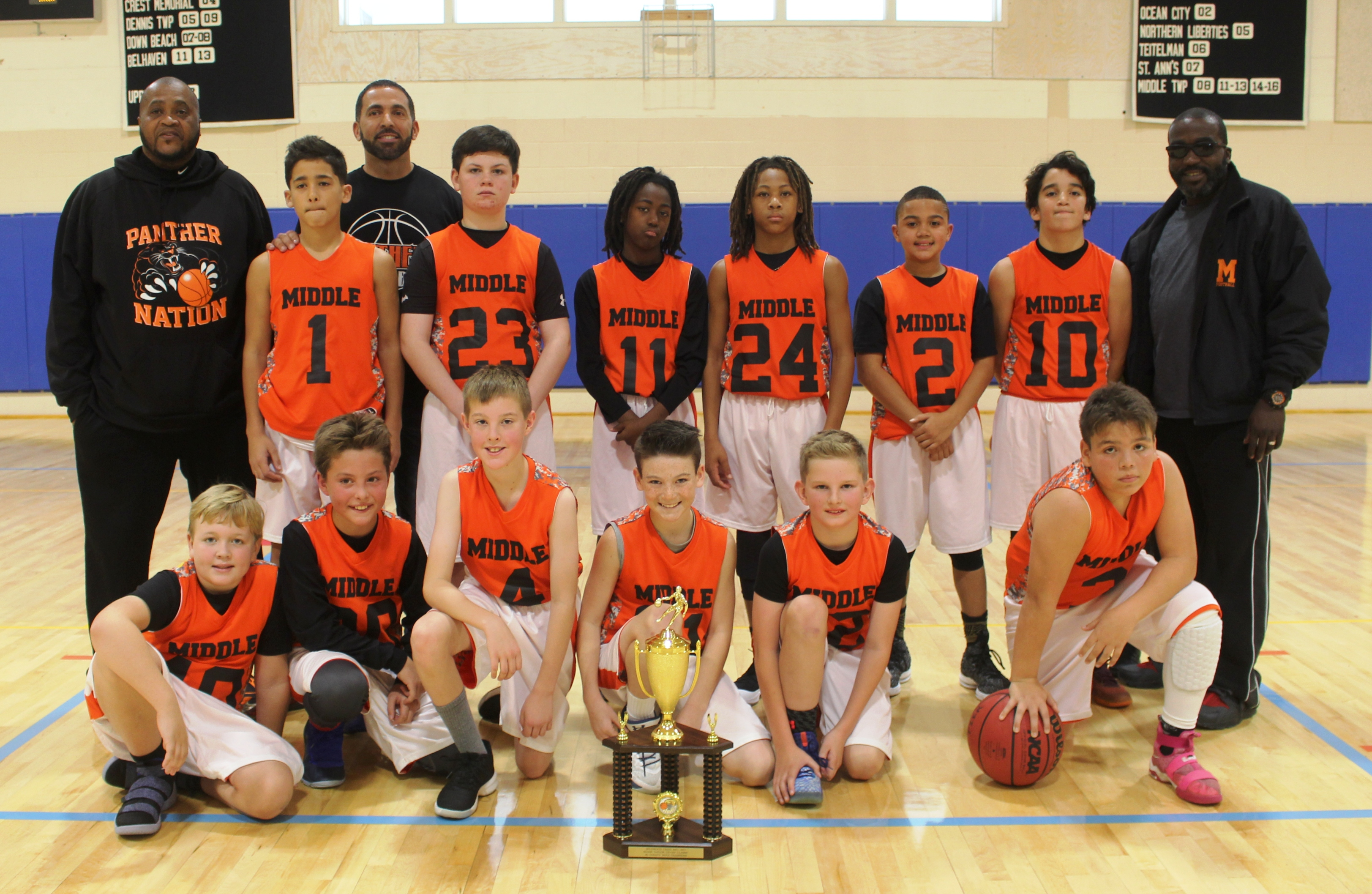 6642dbb728 Middle Twp Rec grades 5-6 boys • Coast Sports Today
